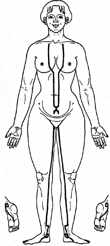 erecția presopuncturii erecție când mergeți cu o fată